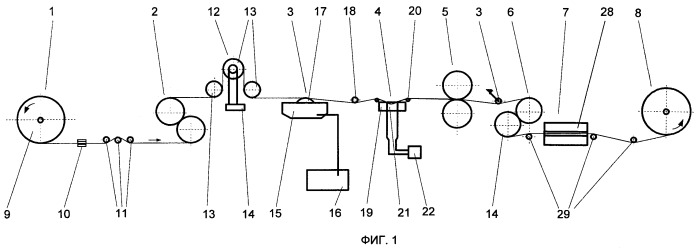 Способ расправления углеродного жгута и установка для его осуществления