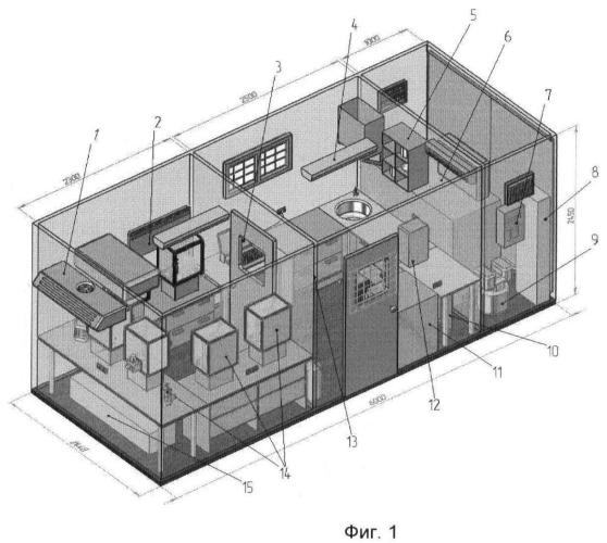 Мобильная лаборатория для инженерно-геологических изысканий в строительстве