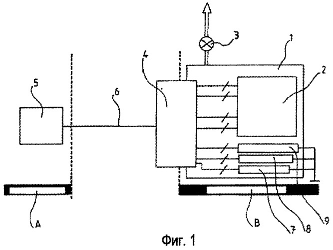 Система управления контуром распределения реагента в выхлопной линии