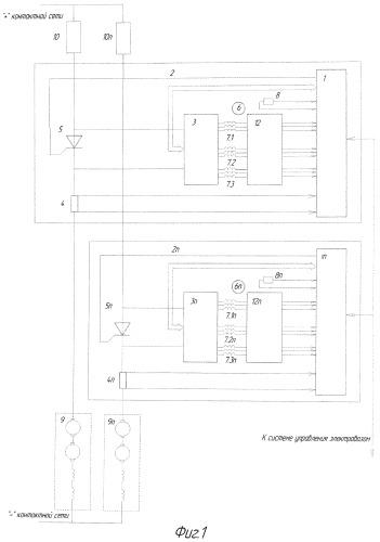 Способ воздушного охлаждения блоков пуско-тормозных резисторов