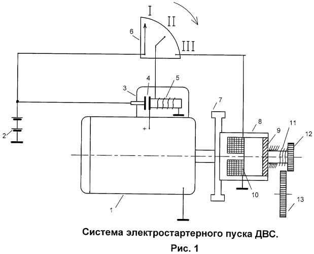 Система электростартерного пуска двс