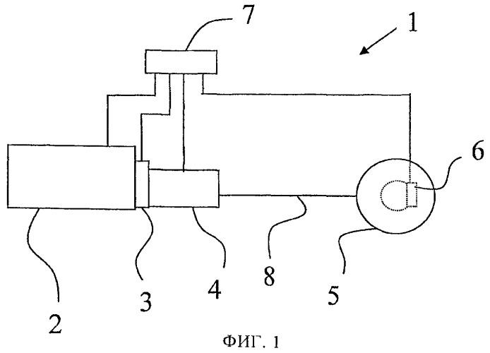 Способ и устройство автоматического или полуавтоматического выбора оптимальной передачи для трогания с места транспортного средства