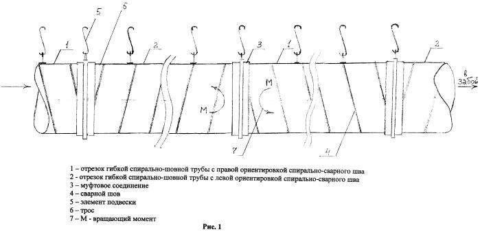 Способ соединения гибких спирально-шовных труб