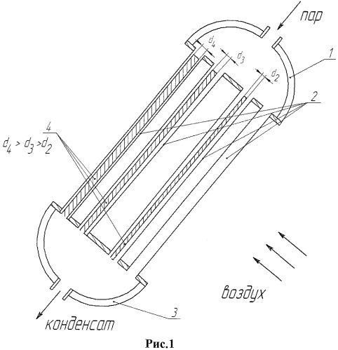 Аппарат воздушного охлаждения секционного типа abc gi с цилиндрическими вытеснителями