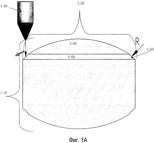 Высокоплотные керамические блоки и включающая их композитная броня