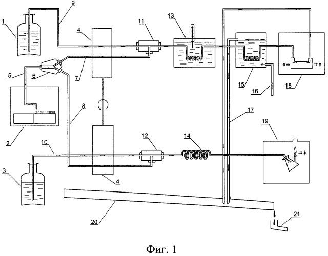 Способ определения химического состава жидкостей методом спектрофотометрирования на проточных и проточно-дискретных автоанализаторах