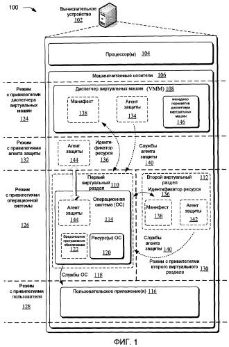 Защита ресурсов операционной системы