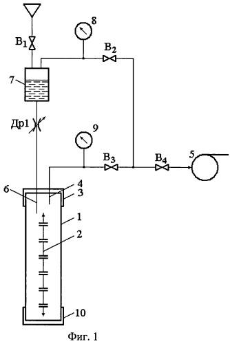 Способ и устройство для вакуумирования и маслозаполнения высоковольтного конденсаторного блока