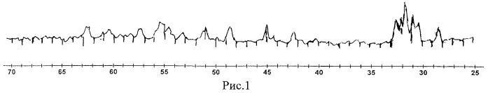 Материал эмиссионного покрытия катодов электронно-ионных приборов