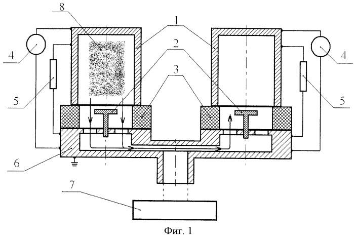 Генератор высокочастотного излучения на основе разряда с полым катодом