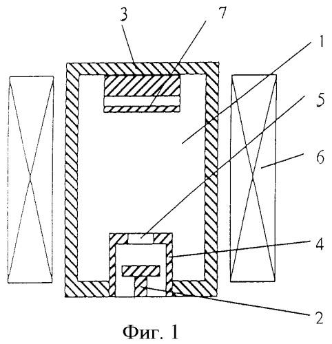 Способ электронной литографии