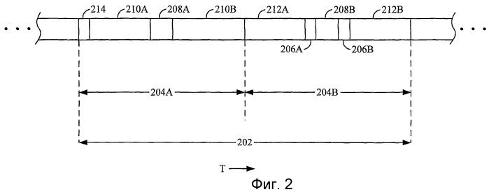 Способ и устройство для быстрой повторной передачи сигналов в системе связи