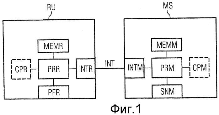 Способ передачи данных и система тахографа