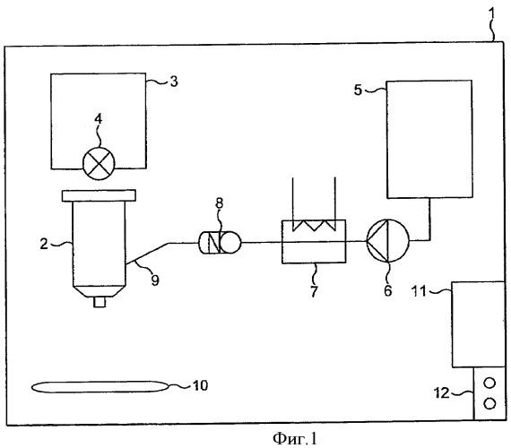 Способ приготовления вспененной жидкости из растворимых ингредиентов и растворителя и устройство для его осуществления
