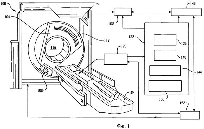 Адаптация окна реконструкции в компьютерной томографии со стробируемой электрокардиограммой