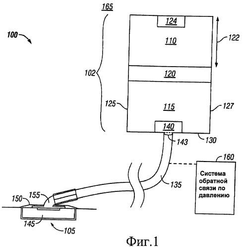 Система и способ приложения пониженного давления к участку ткани