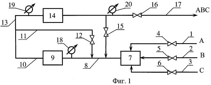 Способ проведения реакций и реактор для его осуществления