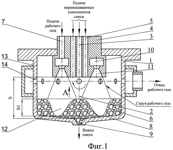 Газодинамический смеситель
