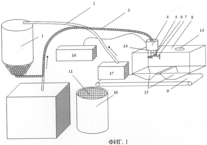 Способ очистки внутренней поверхности емкости и устройство для его осуществления