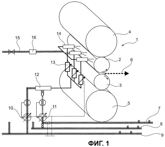 Способ и устройство для смазки валков и прокатываемой полосы в прокатной клети