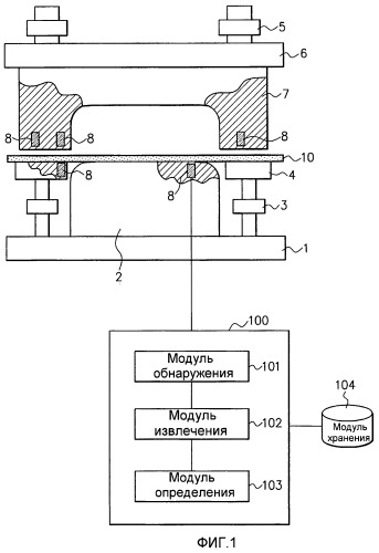 Способ и устройство для определения излома металлического штампованного изделия, программа и машиночитаемый носитель записи