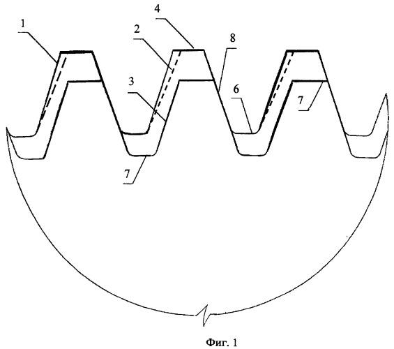 Способ восстановления изношенной зубчатой части крупногабаритной шестерни