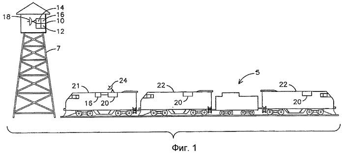 Способ и система для автоматической установки поезда с распределенной мощностью