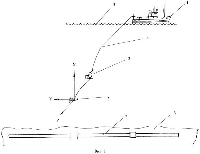 Буксируемый подводный аппарат, оснащенный гидроакустической аппаратурой для обнаружения заиленных объектов и трубопроводов
