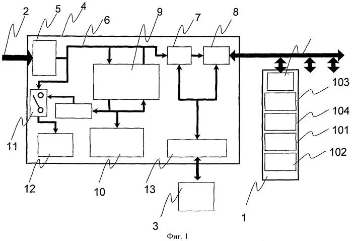 Комплекс из приводов и системы электропитания от сети