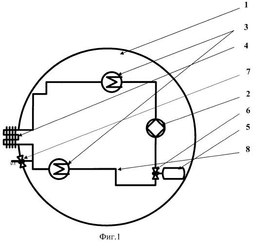 Эндотермическая система терморегулирования космических аппаратов