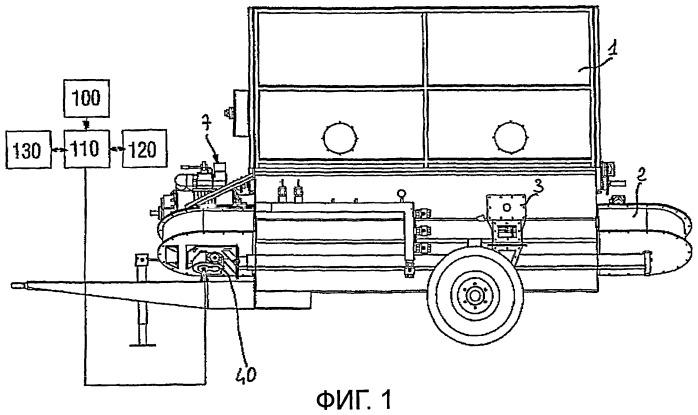 Пневматический транспортер для распределения волокнистых материалов и других продуктов по трубам