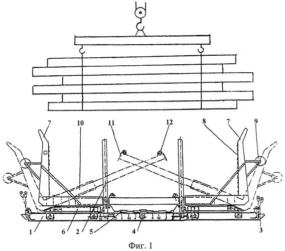 Устройство для выравнивания торцов пачки круглых лесоматериалов