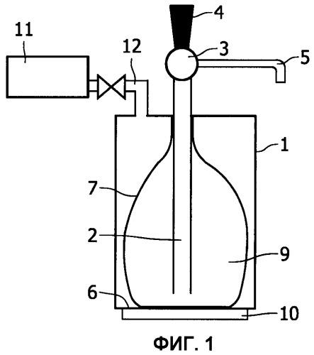 Кег, окружающий контейнер для вмещения напитка под давлением