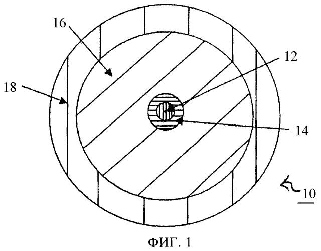 Оптическое волокно с легированной оловом переходной частью между сердцевиной и оболочкой