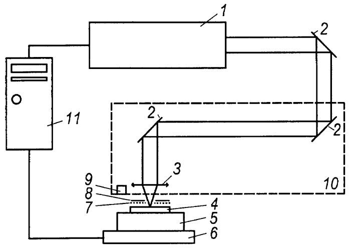 Способ и установка для лазерной обработки поверхности ситалла