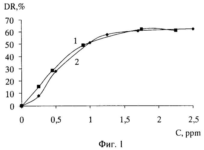 Способ получения антитурбулентной присадки суспензионного типа для нефти и нефтепродуктов