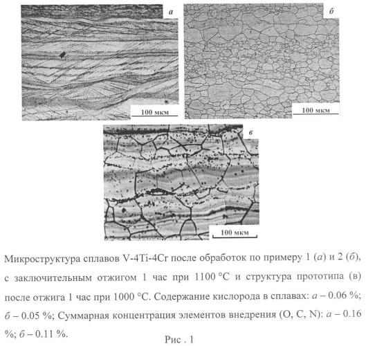 Способ химико-термической обработки ванадиевых сплавов, легированных хромом и титаном