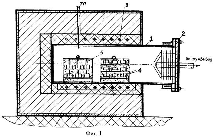 Способ карбонитрирования деталей из высокохромистых сталей