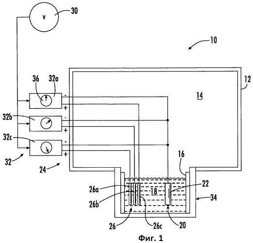 Способ металлизации и устройство для его осуществления