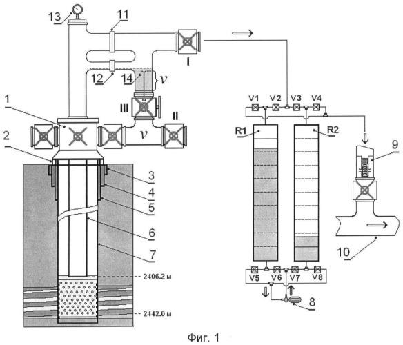 Способ эксплуатации низкопродуктивных обводненных газоконденсатных скважин