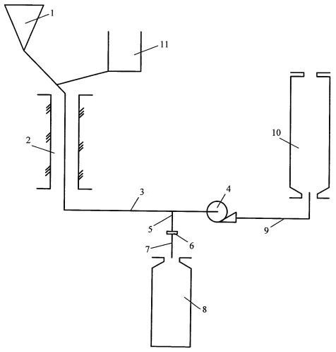Способ гидротранспортирования закладочной пульпы в выработанное пространство