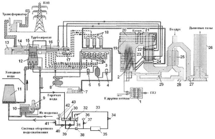 Конденсационная паротурбинная электростанция