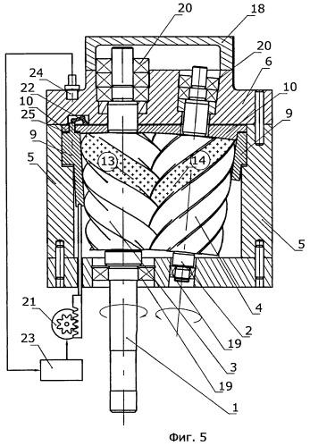 Винтовой компрессор с коническими роторами