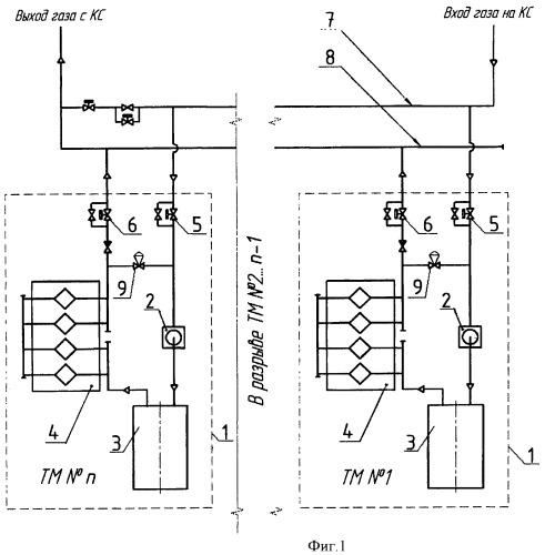 компрессорная станция