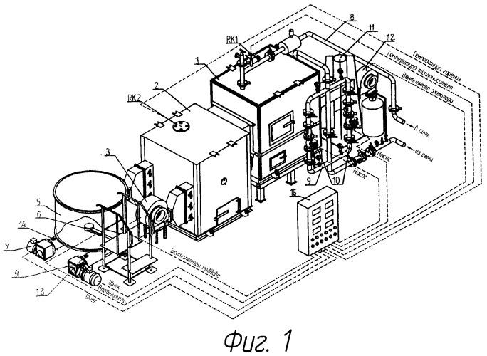 Автоматизированная отопительная установка