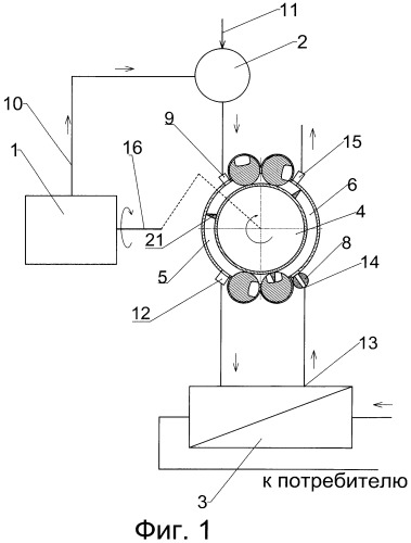 Устройство теплоснабжения и роторный компрессор-детандер
