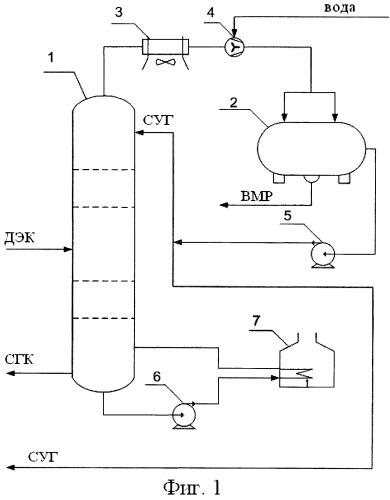Способ получения сжиженных углеводородных газов и установка для его осуществления