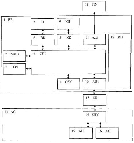 Способ прямого наведения вооружения на цель (варианты) и устройство ориентирования пусковой установки вооружения