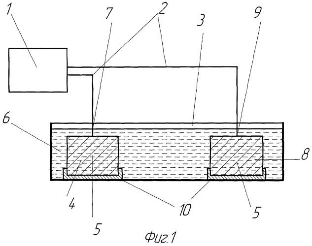 Зарядное устройство для снарядов из гидрида металлов с высокой степенью пассивирования бериллия, алюминия, титана и их сплавов
