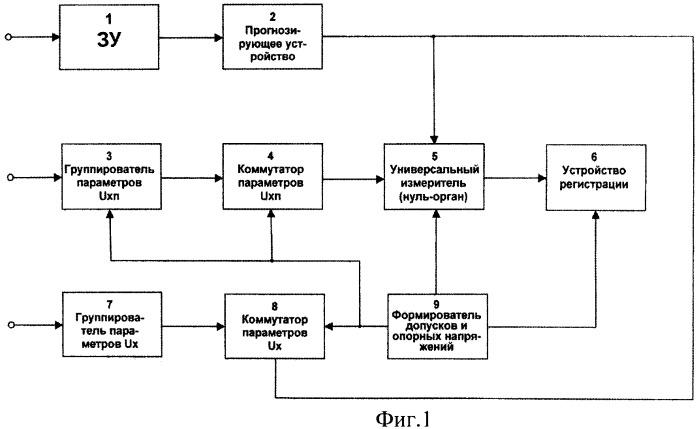 Устройство контроля параметров бортового комплекса летательного аппарата